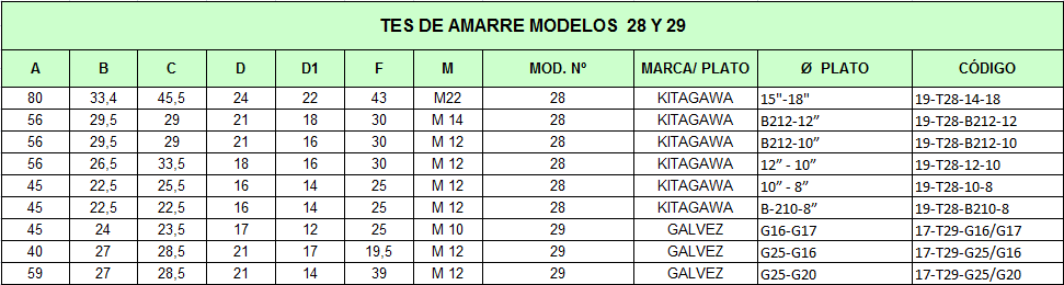 modelos-28-29