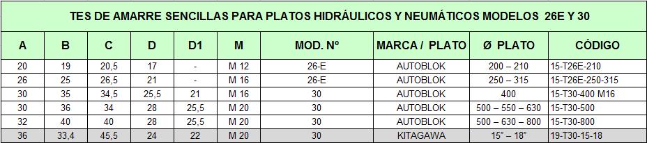 tablates24e30