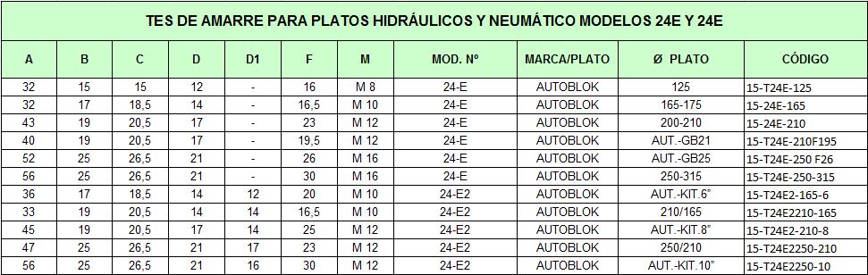 tabla-tes-24e-24e2