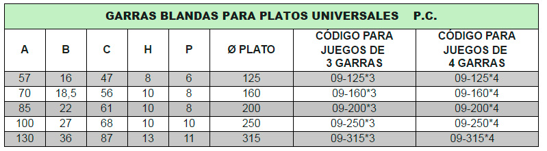 tabla-adp-pc