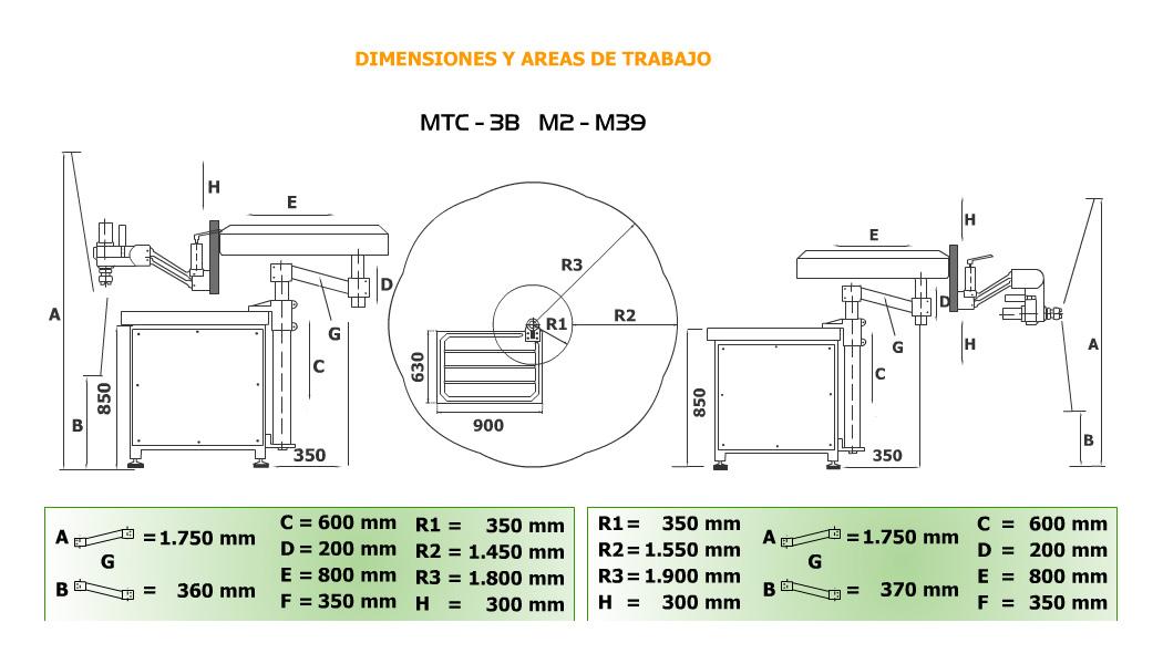 dimensiones-mtc-m39